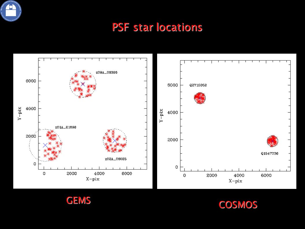 GEMS PSF star locations COSMOS