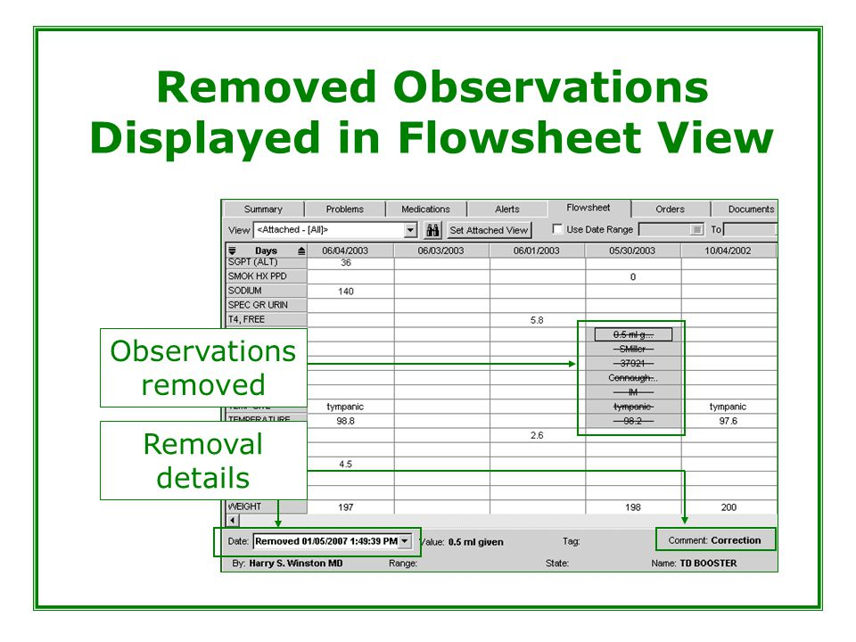Removed Observations Displayed in Flowsheet View Observations removed Removal details