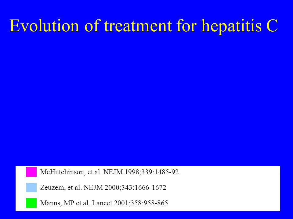Evolution of treatment for hepatitis C McHutchinson, et al.