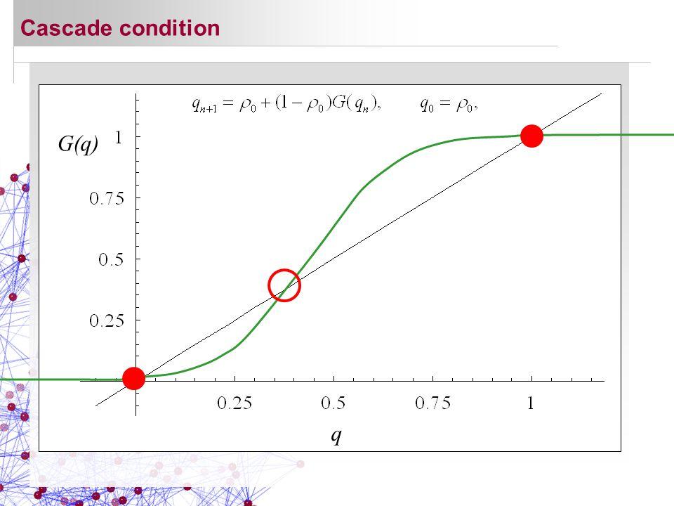Cascade condition q G(q)