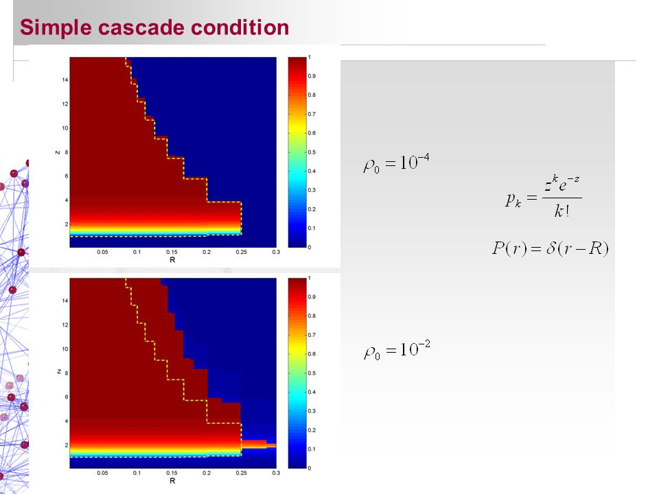 Simple cascade condition