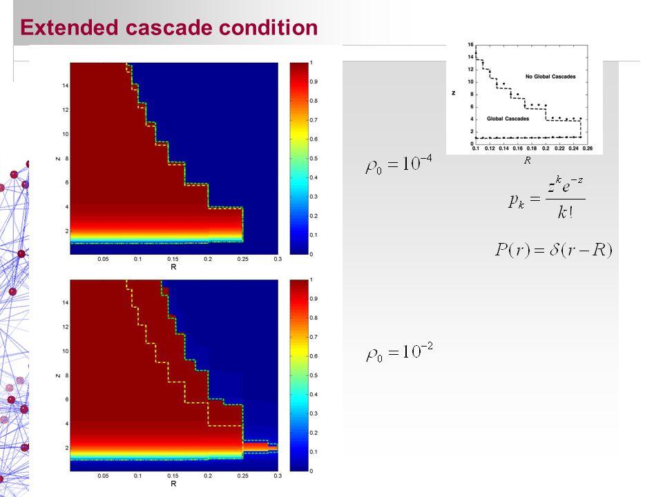 Extended cascade condition