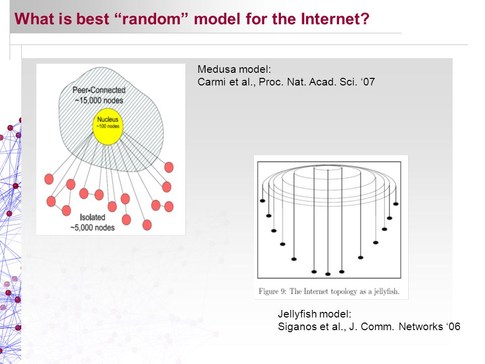 What is best random model for the Internet. Jellyfish model: Siganos et al., J.