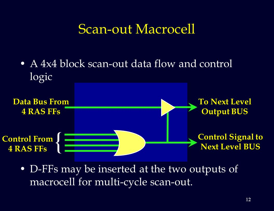 12 Scan-out Macrocell A 4x4 block scan-out data flow and control logic D-FFs may be inserted at the two outputs of macrocell for multi-cycle scan-out.