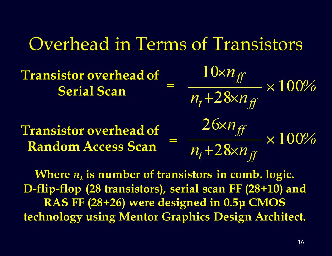 16 Overhead in Terms of Transistors Transistor overhead of Serial Scan = Transistor overhead of Random Access Scan = Where n t is number of transistors in comb.