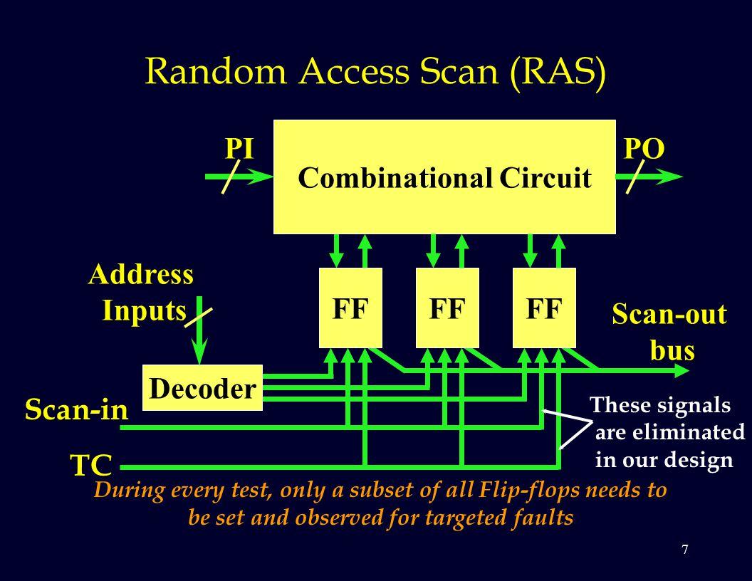 8 The Toggle RAS Flip-Flop MS Clock MUXMUX Combinational Logic Data Row Decoder Column Decoder Combinational Logic Data Logic Data To Output BUS Address (log 2 n ff ) y x √n ff Lines RAS-FF 0 1 OutputBUSControl