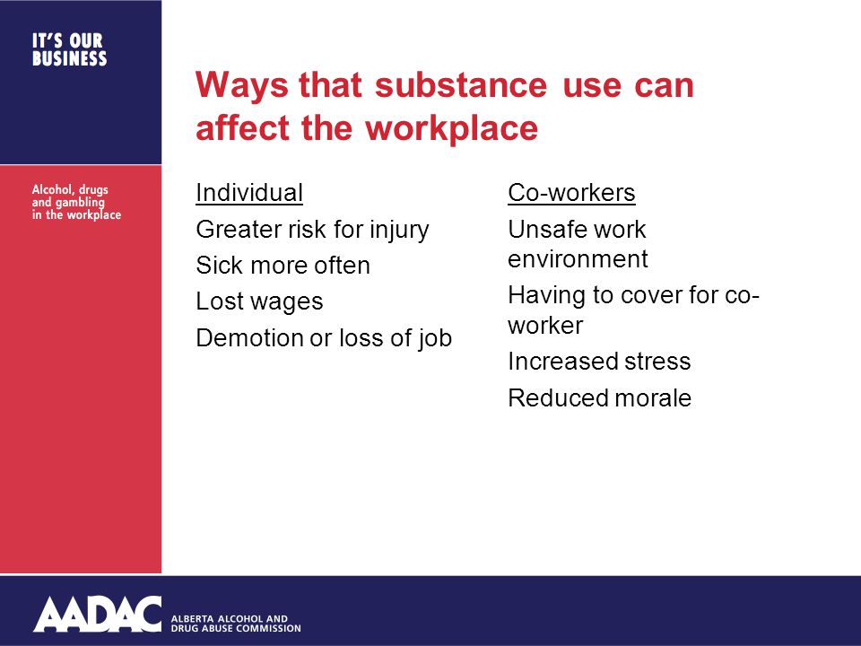 Ways that substance use can affect the workplace Individual Greater risk for injury Sick more often Lost wages Demotion or loss of job Co-workers Unsa