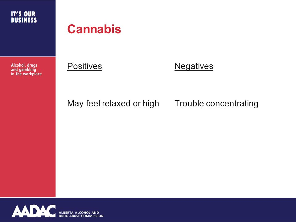 Cannabis Positives May feel relaxed or high Negatives Trouble concentrating