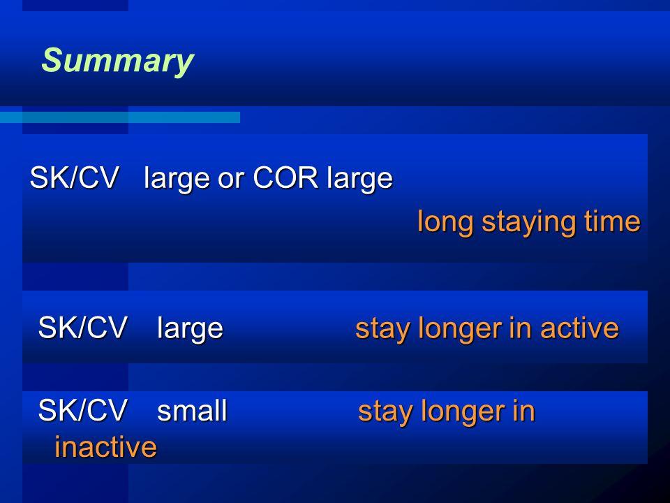 Summary SK/CV large or COR large long staying time SK/CV large stay longer in active SK/CV large stay longer in active SK/CV small stay longer in inactive SK/CV small stay longer in inactive