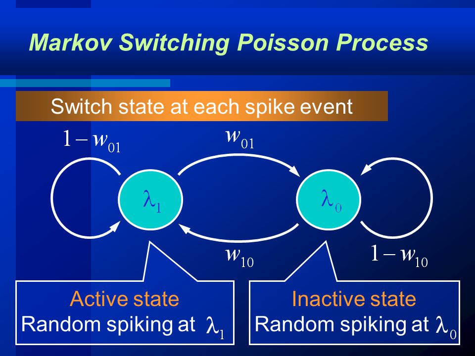 Active state Random spiking at Markov Switching Poisson Process Switch state at each spike event Inactive state Random spiking at