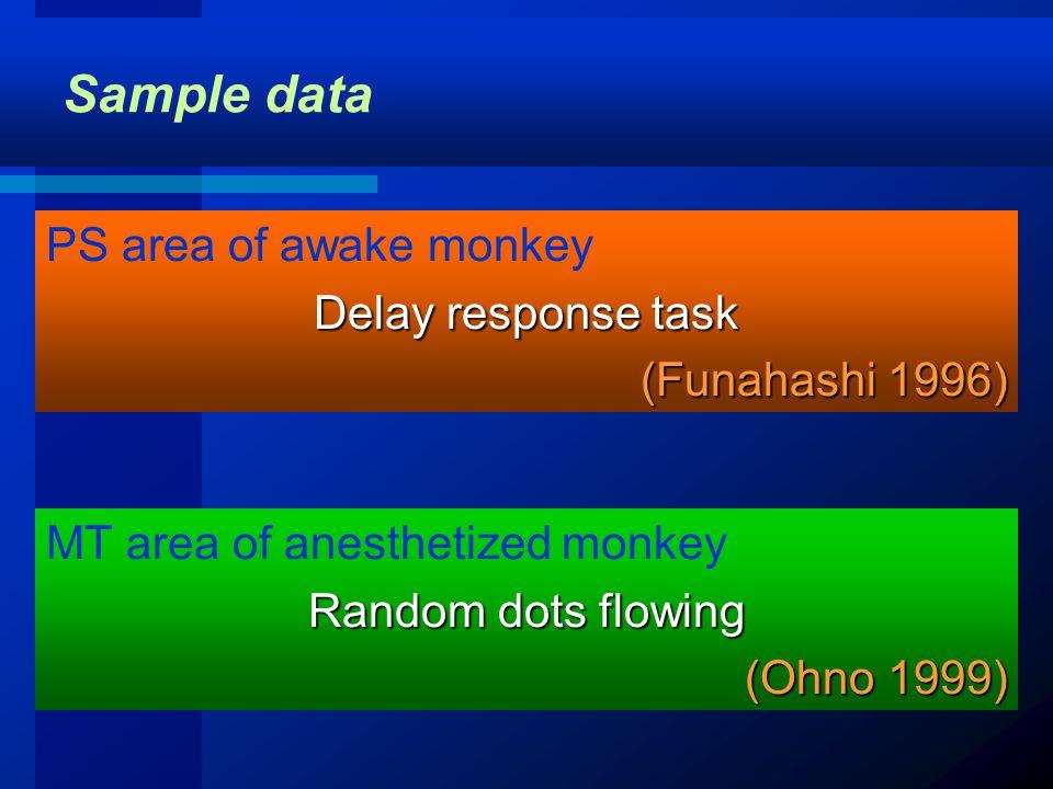 Sample data PS area of awake monkey Delay response task (Funahashi 1996) MT area of anesthetized monkey Random dots flowing (Ohno 1999)