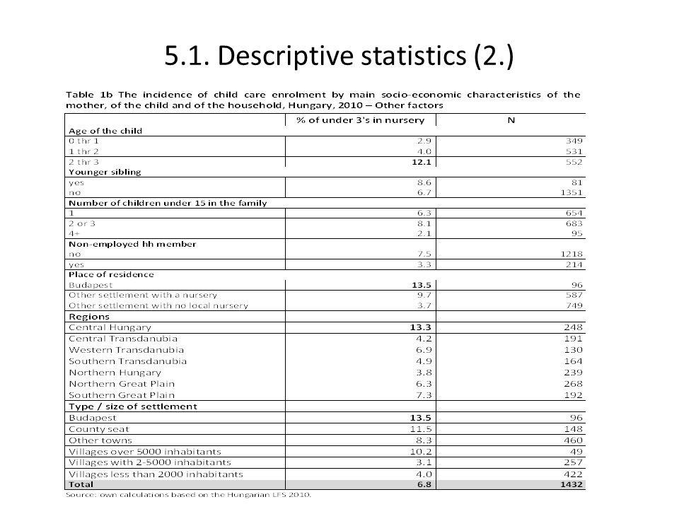 5.1. Descriptive statistics (2.)