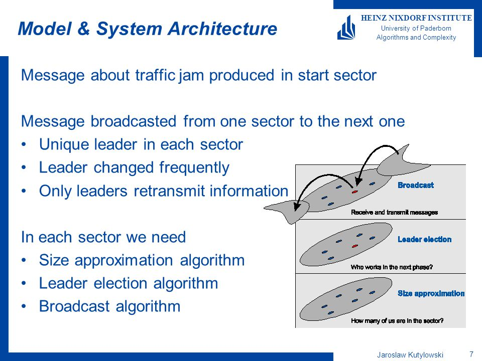 Jaroslaw Kutylowski 7 HEINZ NIXDORF INSTITUTE University of Paderborn Algorithms and Complexity Model & System Architecture Message about traffic jam produced in start sector Message broadcasted from one sector to the next one Unique leader in each sector Leader changed frequently Only leaders retransmit information In each sector we need Size approximation algorithm Leader election algorithm Broadcast algorithm