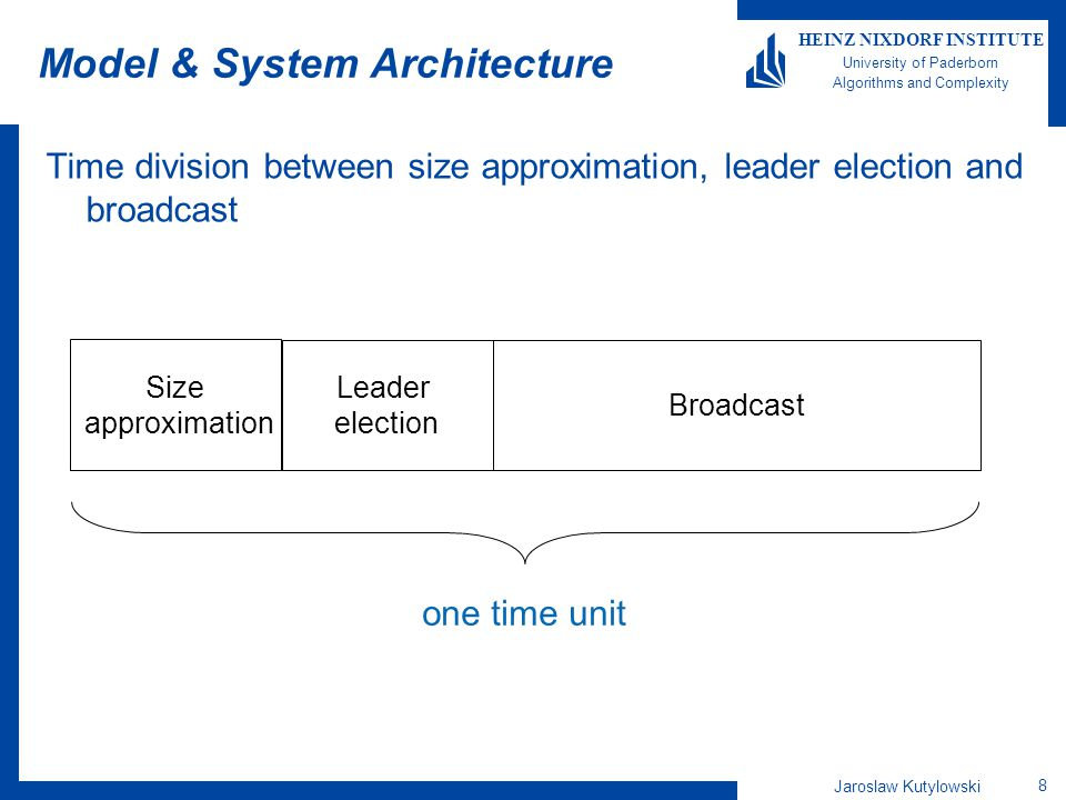 Jaroslaw Kutylowski 9 HEINZ NIXDORF INSTITUTE University of Paderborn Algorithms and Complexity Model & System Architecture Transmission distance for size approximation and leader election transmission distance = one sector size for broadcast transmission distance = two sector sizes Interference distance for size approximation and leader election transmission distance = two sector size for broadcast transmission distance = four sector sizes