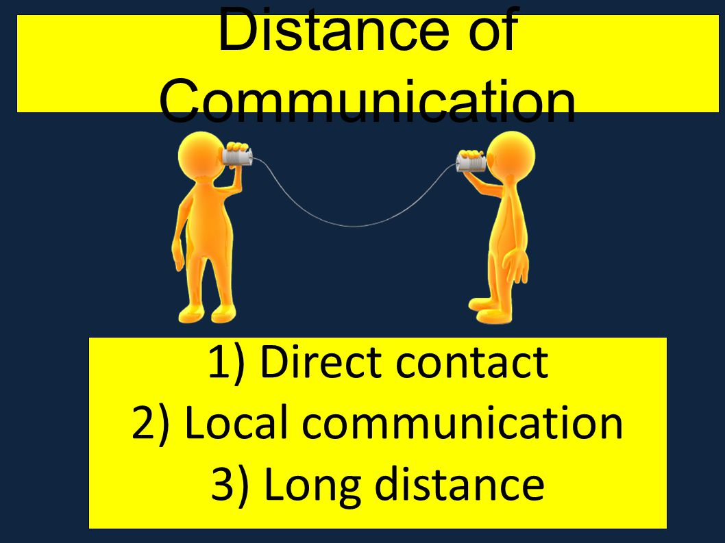 Distance of Communication 1) Direct contact 2) Local communication 3) Long distance