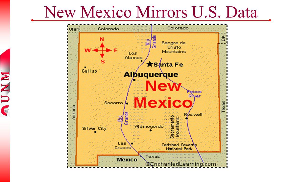 New Mexico Mirrors U.S. Data