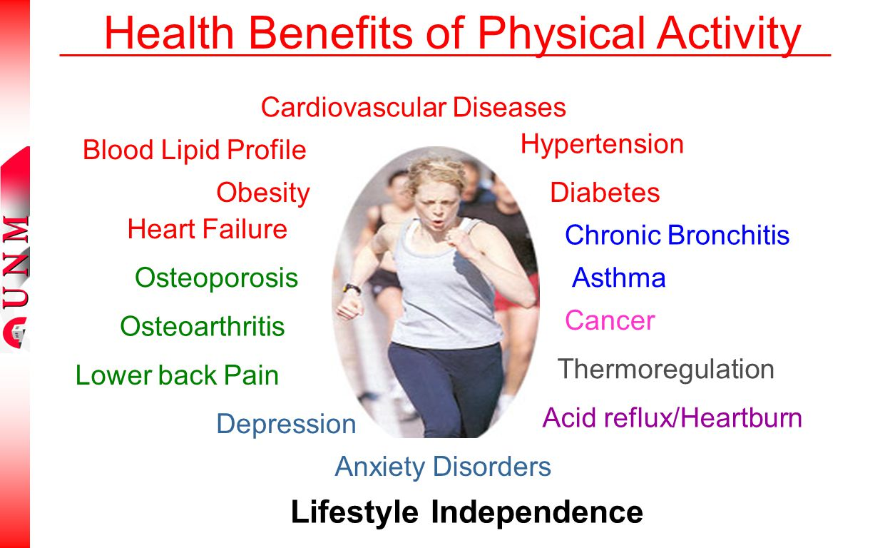 Health Benefits of Physical Activity Cardiovascular Diseases Heart Failure Hypertension Lower back Pain Osteoporosis Blood Lipid Profile Diabetes Oste