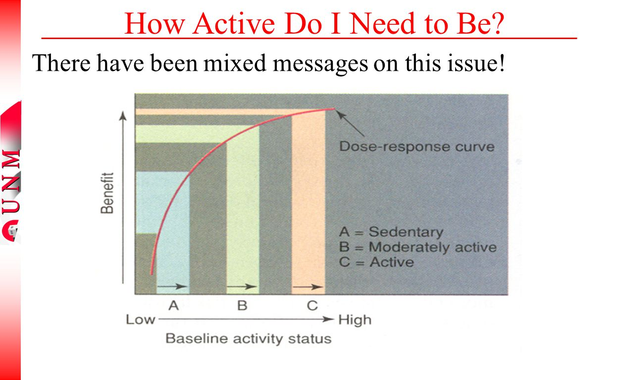 How Active Do I Need to Be? There have been mixed messages on this issue!