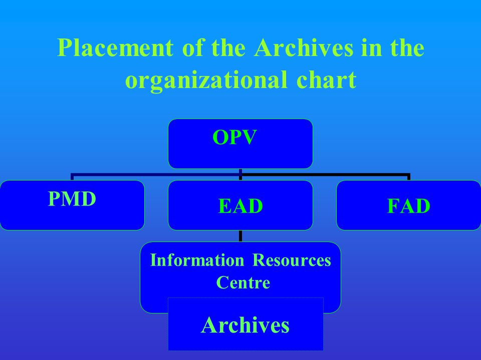 Placement of the Archives in the organizational chart OPV PMD EAD Information Resources Centre FAD Archives