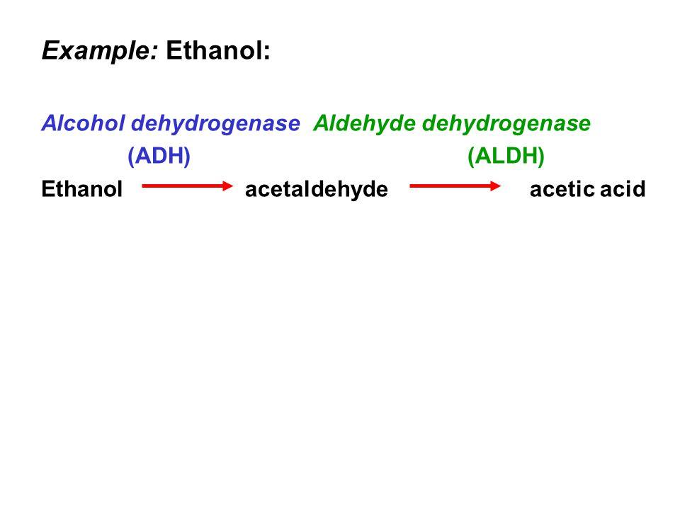 Example: Ethanol: Alcohol dehydrogenaseAldehyde dehydrogenase (ADH) (ALDH) Ethanol acetaldehyde acetic acid