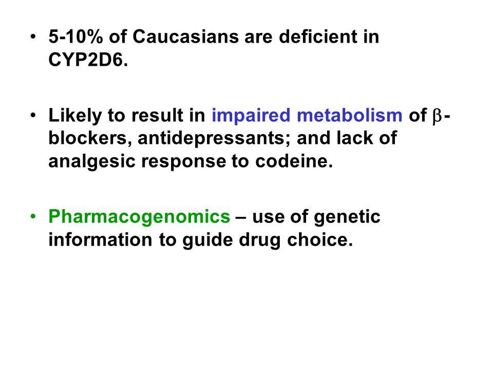 5-10% of Caucasians are deficient in CYP2D6.
