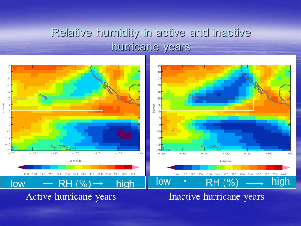 Relative humidity in active and inactive hurricane years Active hurricane yearsInactive hurricane years 11661166 RH (%) lowhigh lowhigh