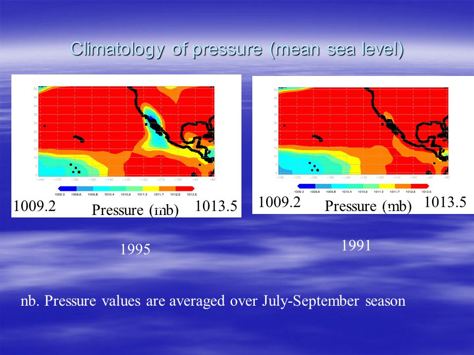 Climatology of pressure (mean sea level) 1995 1991 nb.