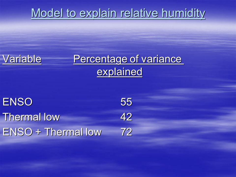 Model to explain relative humidity VariablePercentage of variance explained ENSO55 Thermal low42 ENSO + Thermal low72
