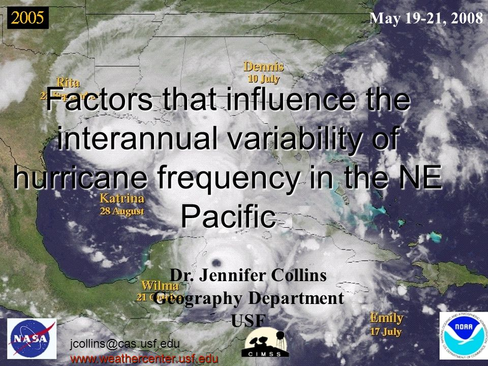 Factors that influence the interannual variability of hurricane frequency in the NE Pacific Dr.