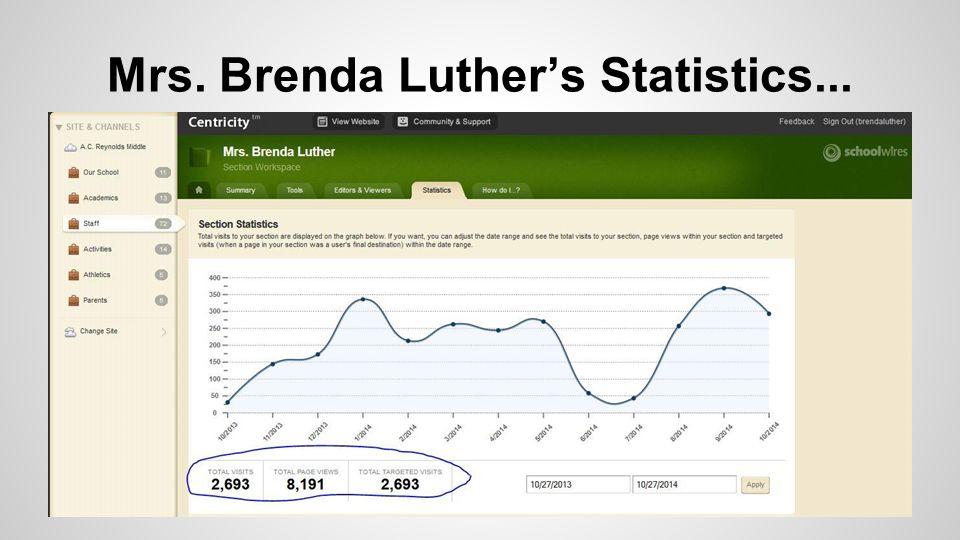 Mrs. Brenda Luther's Statistics...