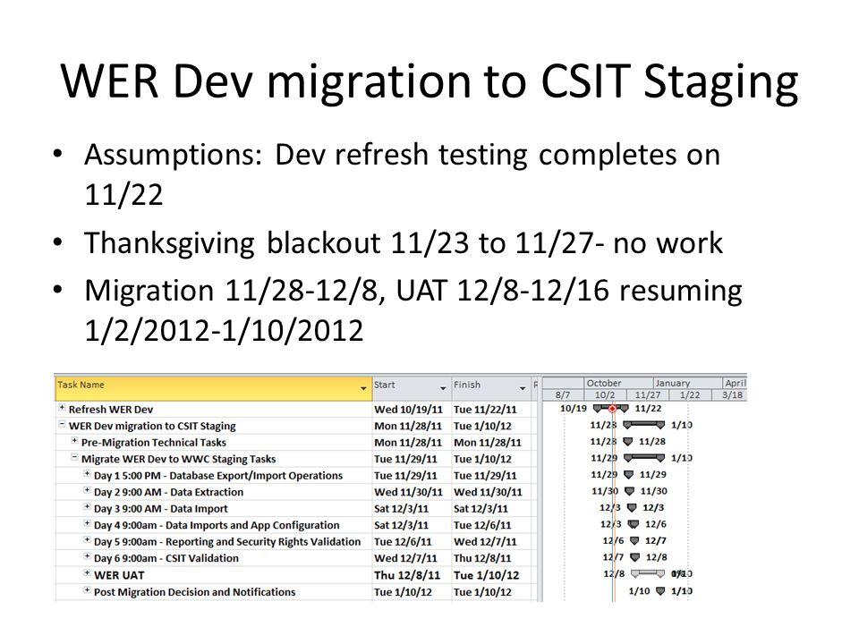 WER Dev migration to CSIT Staging Assumptions: Dev refresh testing completes on 11/22 Thanksgiving blackout 11/23 to 11/27- no work Migration 11/28-12/8, UAT 12/8-12/16 resuming 1/2/2012-1/10/2012