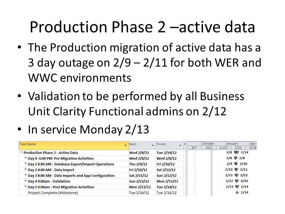 Production Phase 2 –active data The Production migration of active data has a 3 day outage on 2/9 – 2/11 for both WER and WWC environments Validation to be performed by all Business Unit Clarity Functional admins on 2/12 In service Monday 2/13