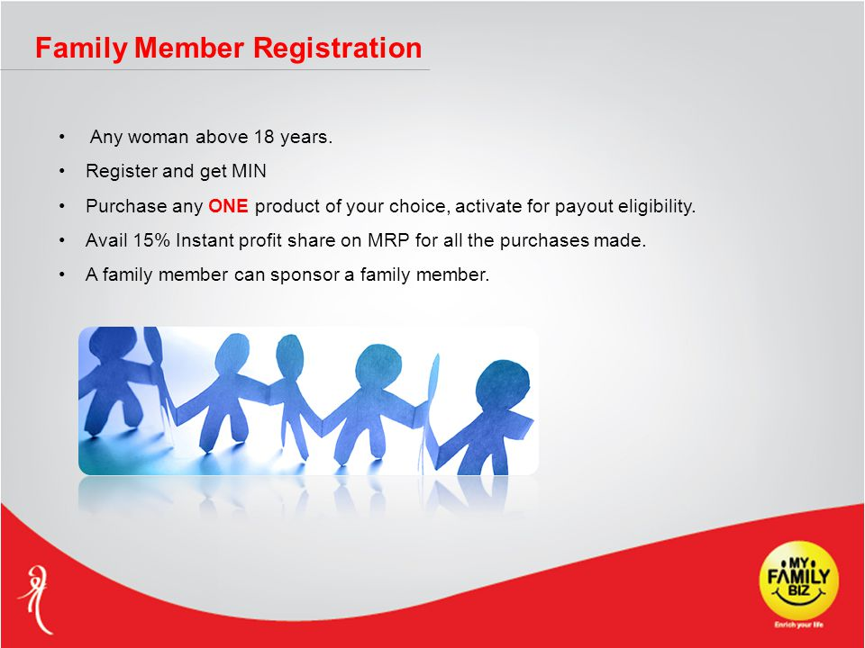 Family Member Registration Any woman above 18 years. Register and get MIN Purchase any ONE product of your choice, activate for payout eligibility. Av