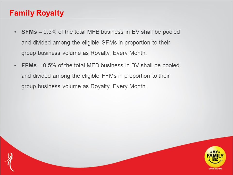 Family Royalty SFMs – 0.5% of the total MFB business in BV shall be pooled and divided among the eligible SFMs in proportion to their group business v