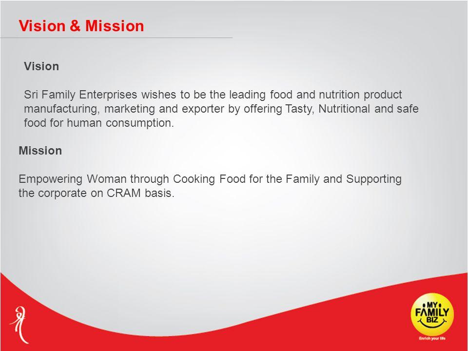 Group Companies Sri Nuthatch Nutricare Technologies (P) Ltd.