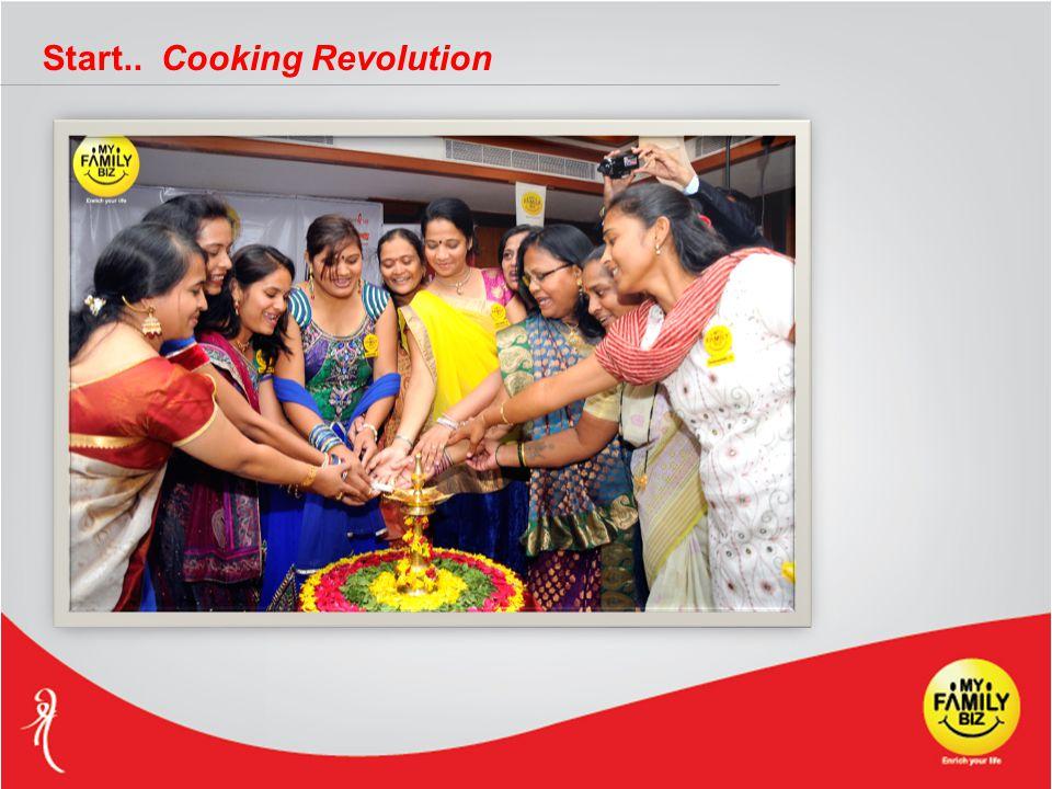 Start.. Cooking Revolution