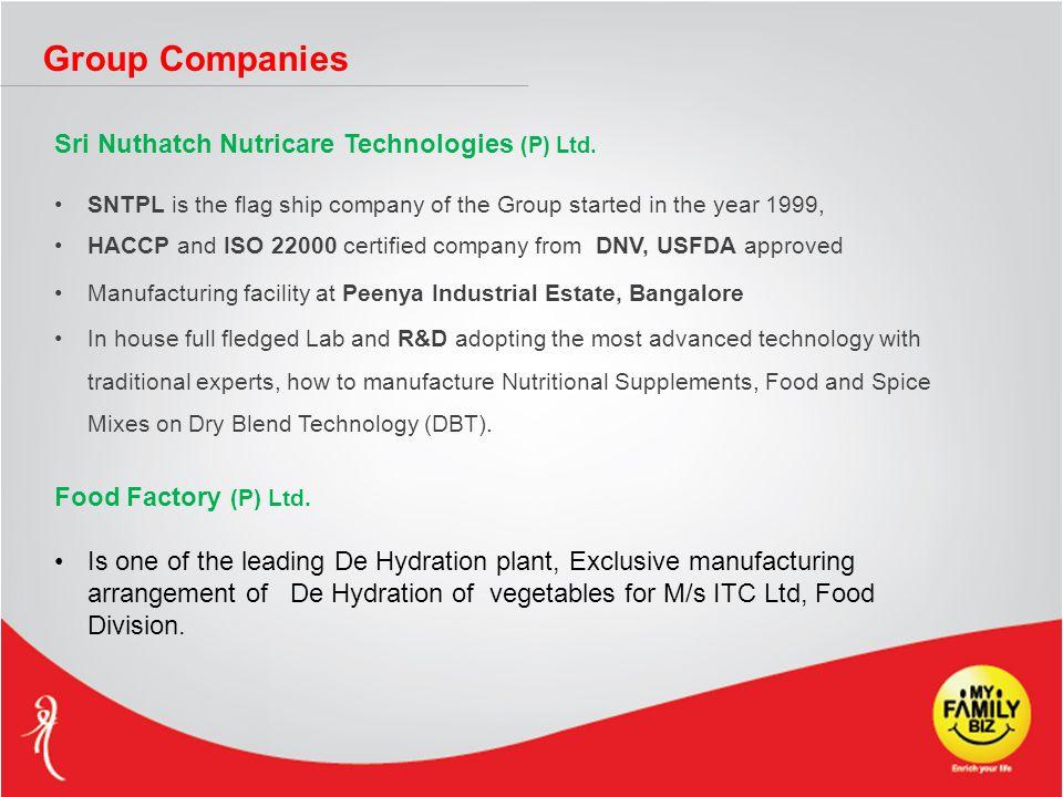 Group Companies Sri Family Biznet (P) Ltd.Sri Family Biznet (P) Ltd.