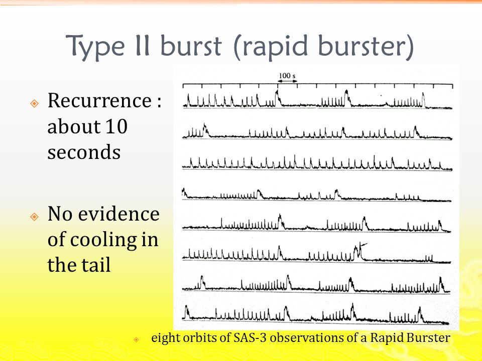 Type II burst (rapid burster)  Recurrence : about 10 seconds  No evidence of cooling in the tail  eight orbits of SAS-3 observations of a Rapid Burster