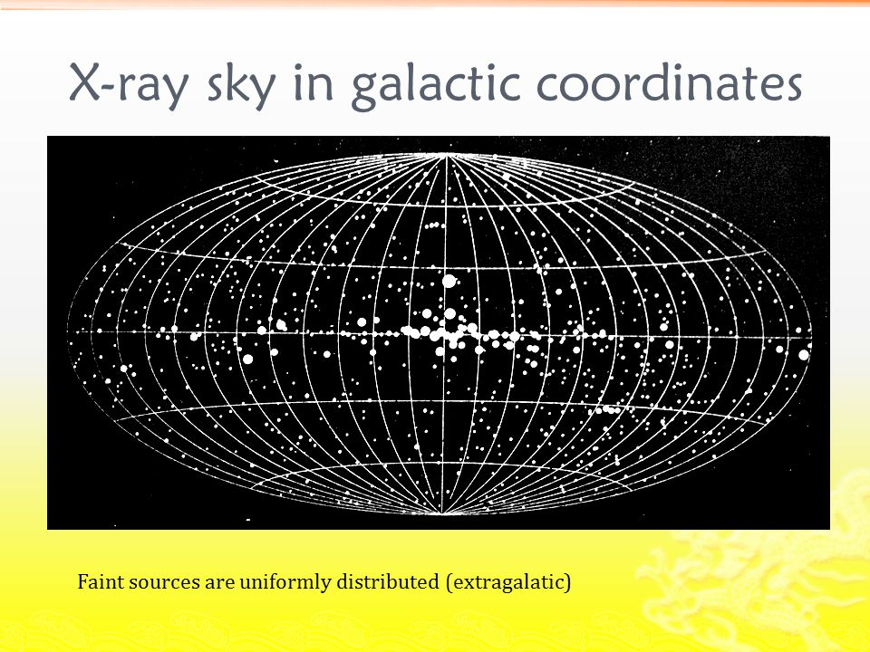 X-ray sky in galactic coordinates Faint sources are uniformly distributed (extragalatic)