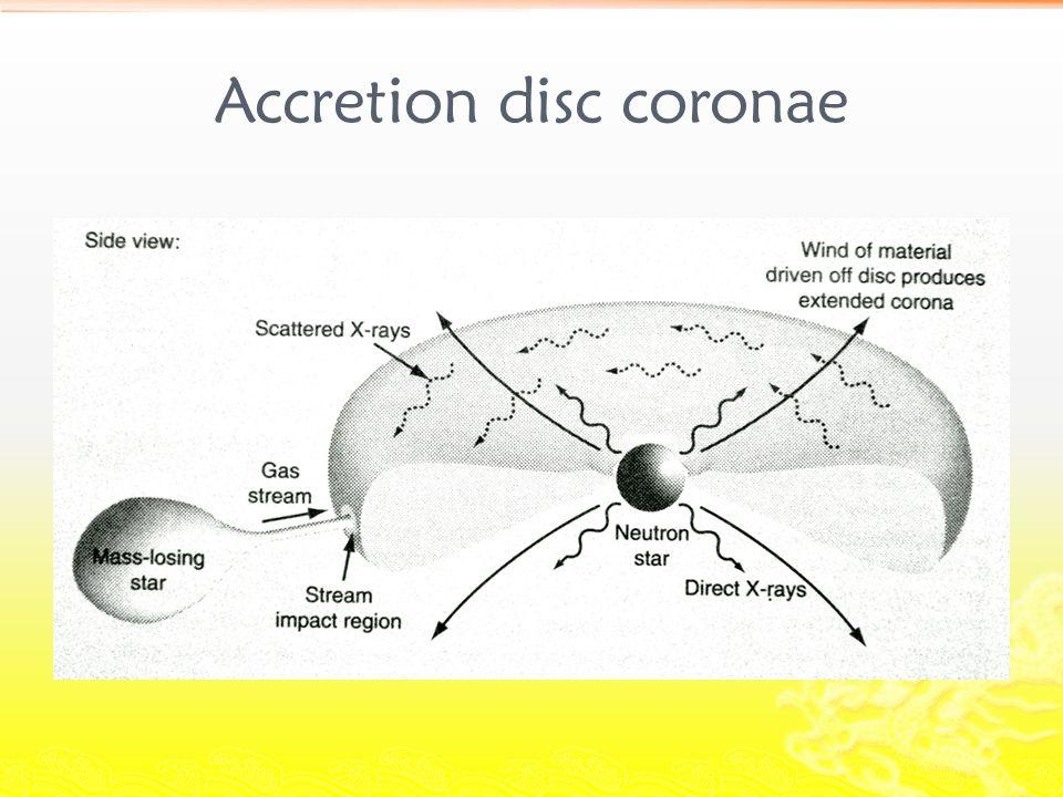 Accretion disc coronae