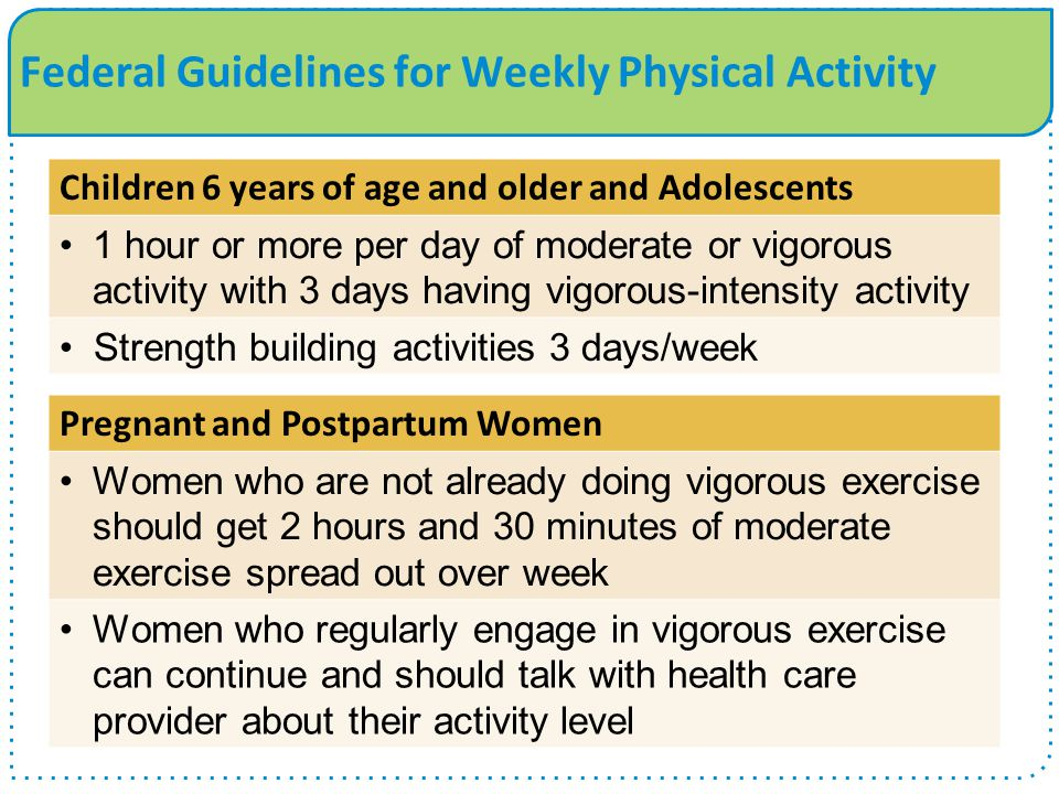 Federal Guidelines for Weekly Physical Activity Pregnant and Postpartum Women Women who are not already doing vigorous exercise should get 2 hours and 30 minutes of moderate exercise spread out over week Women who regularly engage in vigorous exercise can continue and should talk with health care provider about their activity level Children 6 years of age and older and Adolescents 1 hour or more per day of moderate or vigorous activity with 3 days having vigorous-intensity activity Strength building activities 3 days/week