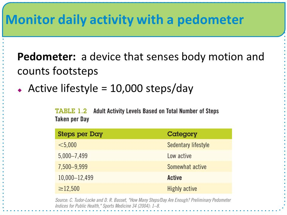 Pedometer: a device that senses body motion and counts footsteps  Active lifestyle = 10,000 steps/day Monitor daily activity with a pedometer