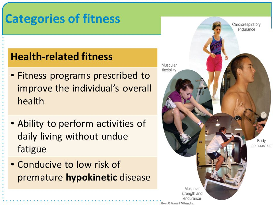Categories of fitness Health-related fitness Fitness programs prescribed to improve the individual's overall health Ability to perform activities of daily living without undue fatigue Conducive to low risk of premature hypokinetic disease