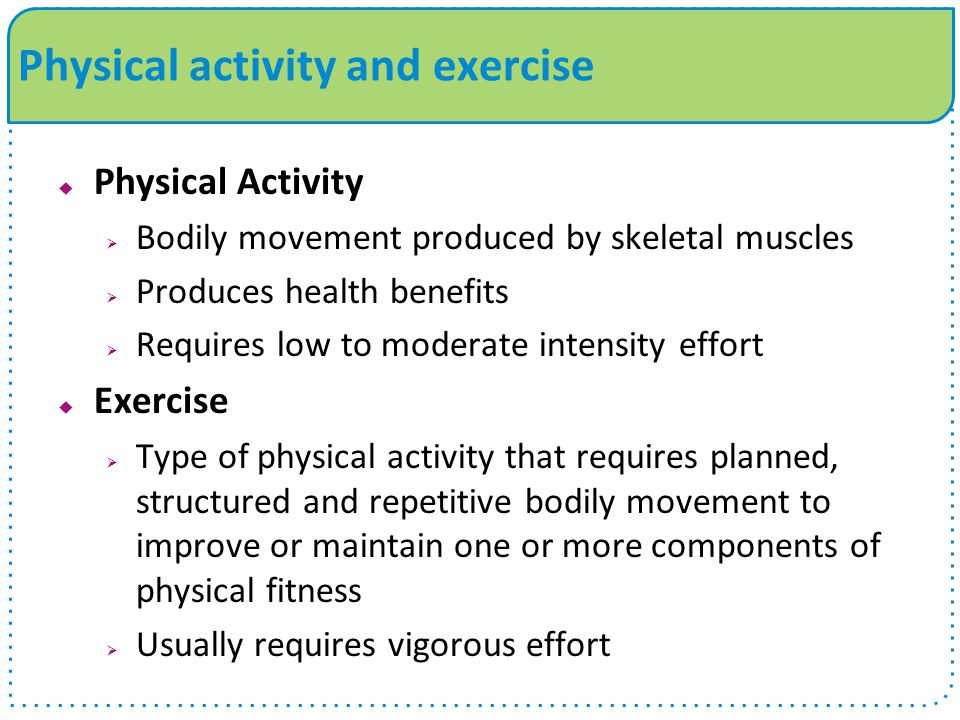  Physical Activity  Bodily movement produced by skeletal muscles  Produces health benefits  Requires low to moderate intensity effort  Exercise  Type of physical activity that requires planned, structured and repetitive bodily movement to improve or maintain one or more components of physical fitness  Usually requires vigorous effort Physical activity and exercise