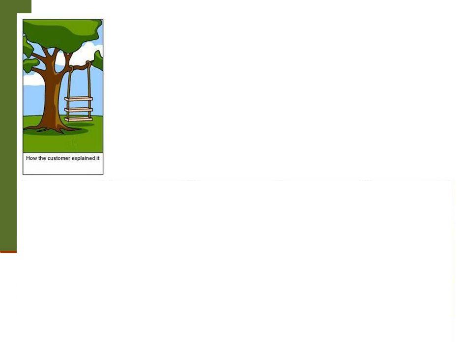תוכנה 1 בשפת Java אוניברסיטת תל אביב 11