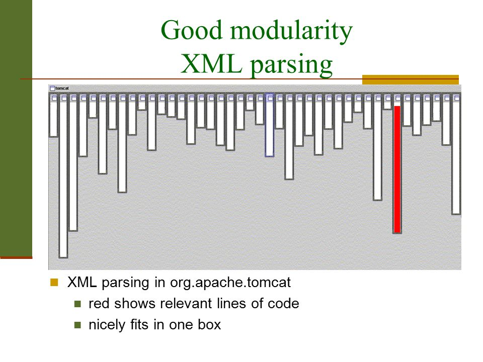 תוכנה 1 בשפת Java אוניברסיטת תל אביב 28 Good modularity XML parsing XML parsing in org.apache.tomcat red shows relevant lines of code nicely fits in one box