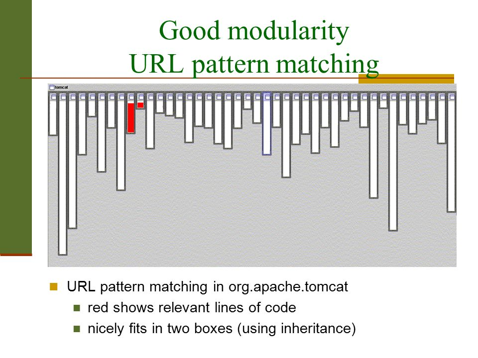 תוכנה 1 בשפת Java אוניברסיטת תל אביב 29 Good modularity URL pattern matching URL pattern matching in org.apache.tomcat red shows relevant lines of code nicely fits in two boxes (using inheritance)