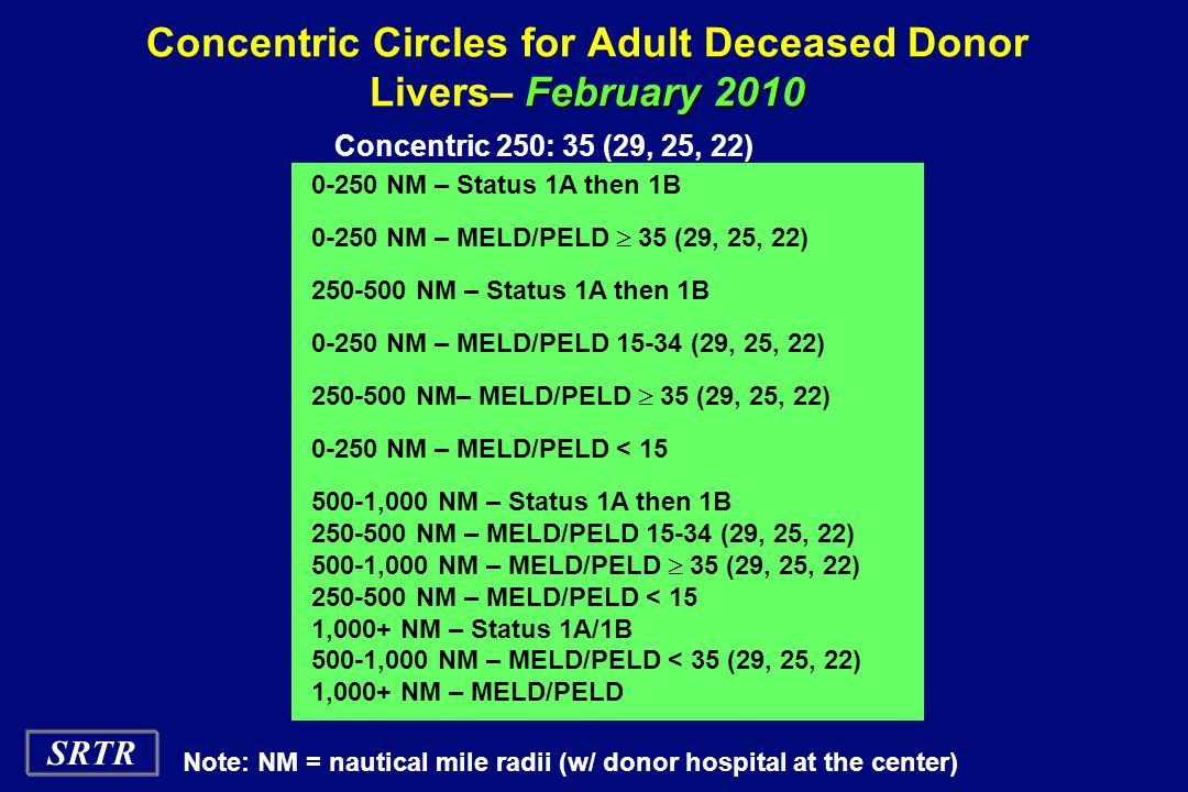 SRTR February 2010 Concentric Circles for Adult Deceased Donor Livers– February 2010 Concentric 250: 35 (29, 25, 22) Note: NM = nautical mile radii (w