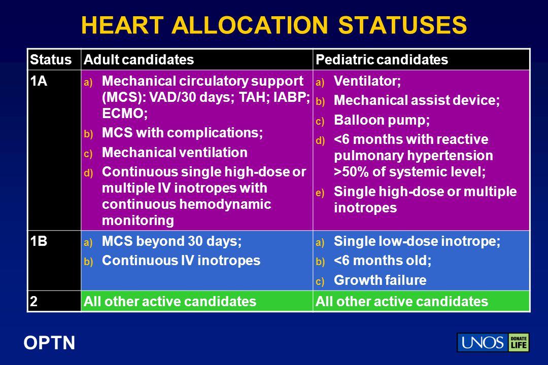 OPTN HEART ALLOCATION STATUSES StatusAdult candidatesPediatric candidates 1A a) Mechanical circulatory support (MCS): VAD/30 days; TAH; IABP; ECMO; b)