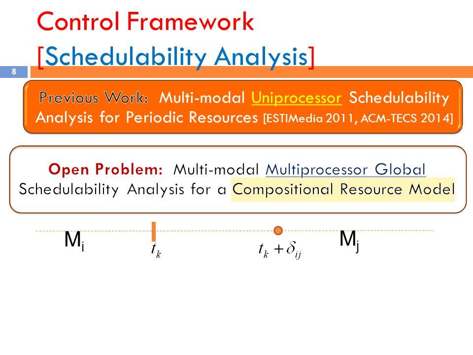 Control Framework [Schedulability Analysis] 8 MjMj MiMi